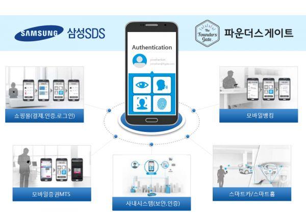 삼성SDS의 FIDO 솔루션, 정교해진다