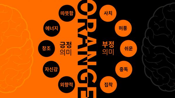 오렌지색의 긍정의미 '따뜻함, 에너지, 창조, 자신감, 외향적', 부정의미 '사치, 허풍, 쉬운, 중독, 집착'