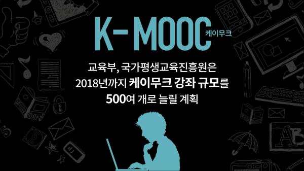 노트북을 바라보는 사람 이미지, 이미지 위에 글 'K-MOOC 케이무크: 교육부, 국가평생교육진흥원은 2018년까지 케이무크 강좌 규모를 500여 개로 늘릴 계획'